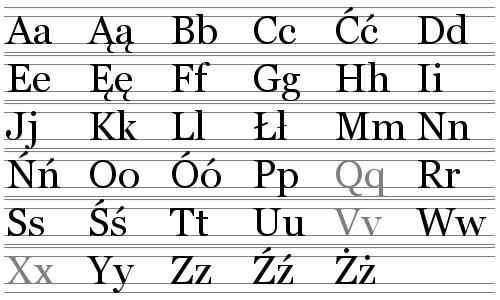 ciekawostki ojęzyku polskim
